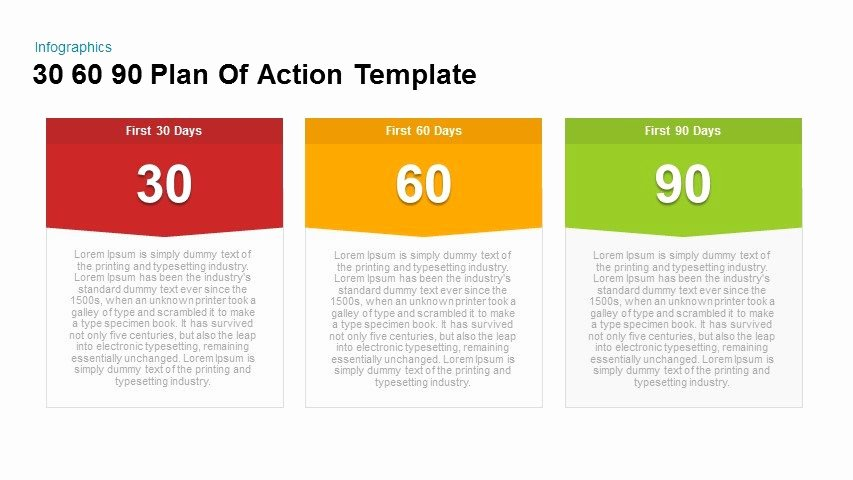 30 60 90 Plan Templates Inspirational 30 60 90 Day Plan Action Template for Powerpoint and