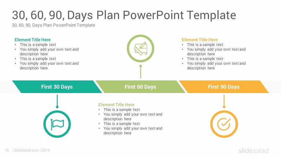 30 60 90 Plan Templates Luxury 30 60 90 Days Plan Google Slides Template Slidesalad