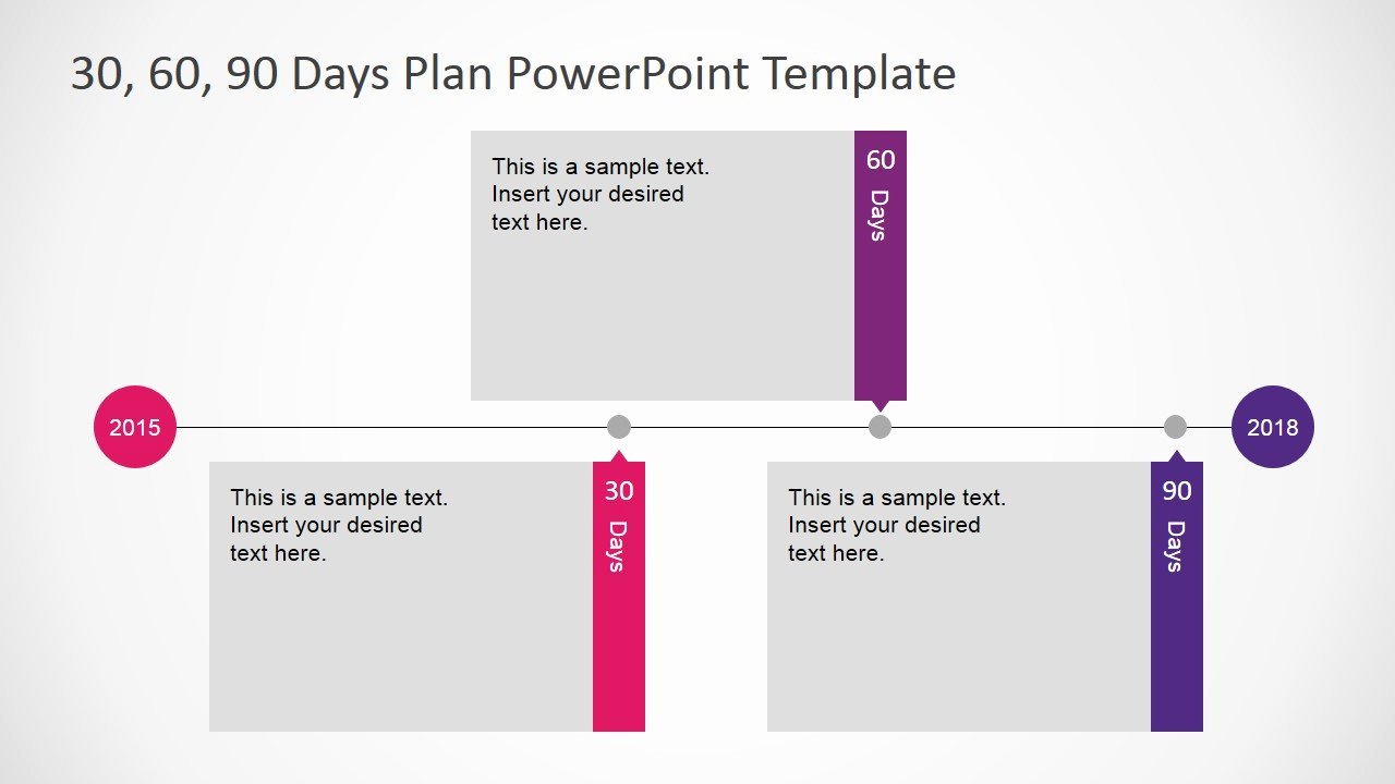 30 60 90 Plan Templates Luxury 30 60 90 Days Plan Powerpoint Template Slidemodel