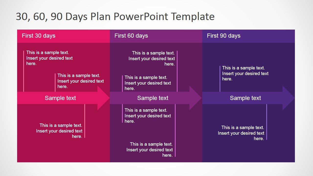 30 60 90 Plan Templates Luxury 5 Best 90 Day Plan Templates for Powerpoint