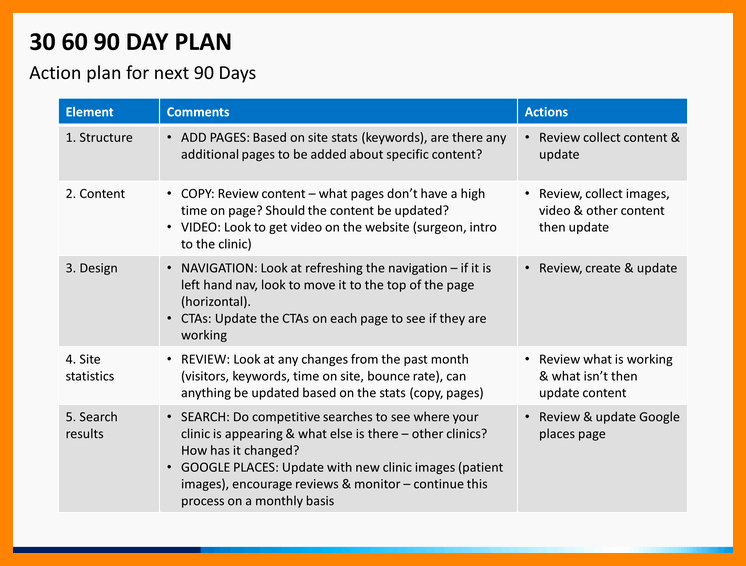 30 60 90 Plan Templates New 30 60 90 Day Sales Plan