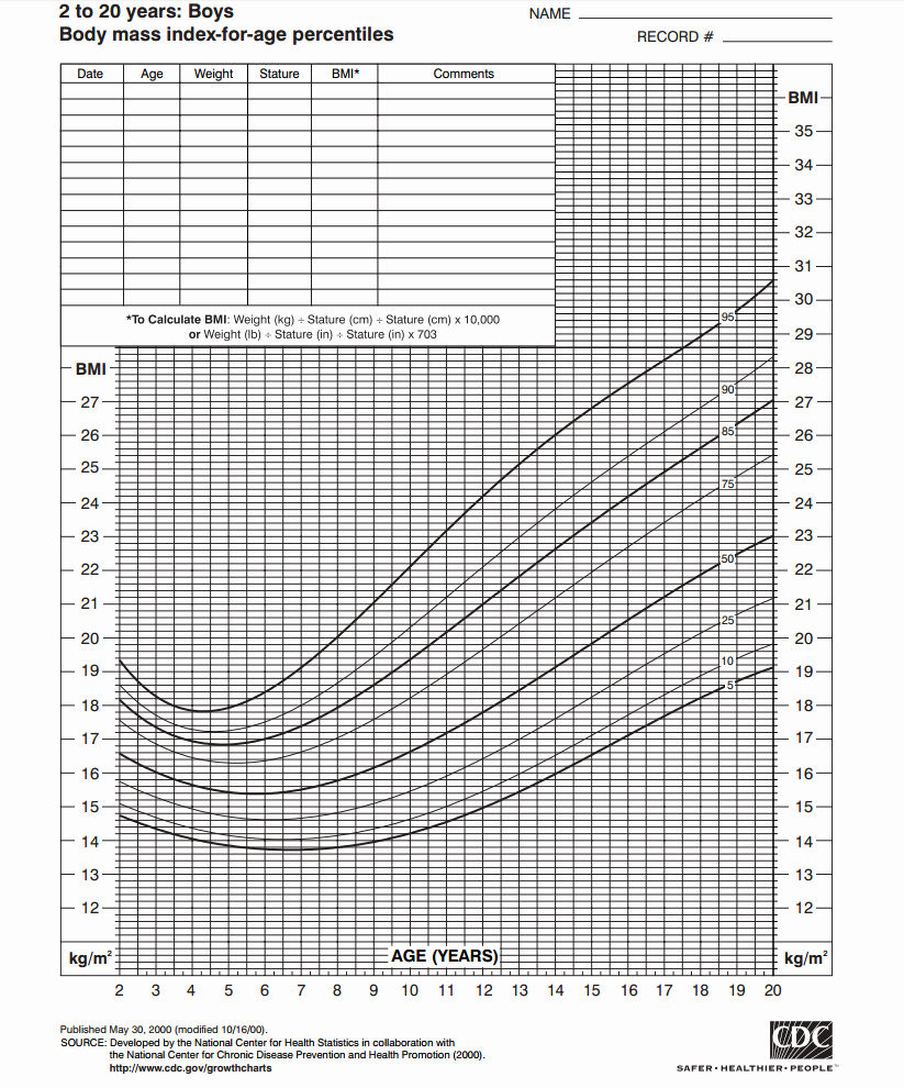 Age and Weight Chart Lovely Child Height and Weight Chart