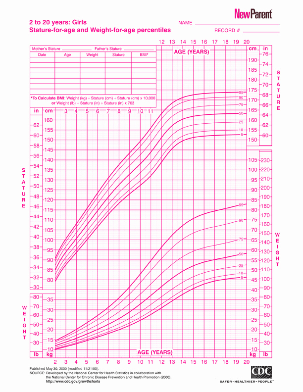 Baby Girl Growth Chart Lovely Growth Chart for Girls 2 to 20 Years