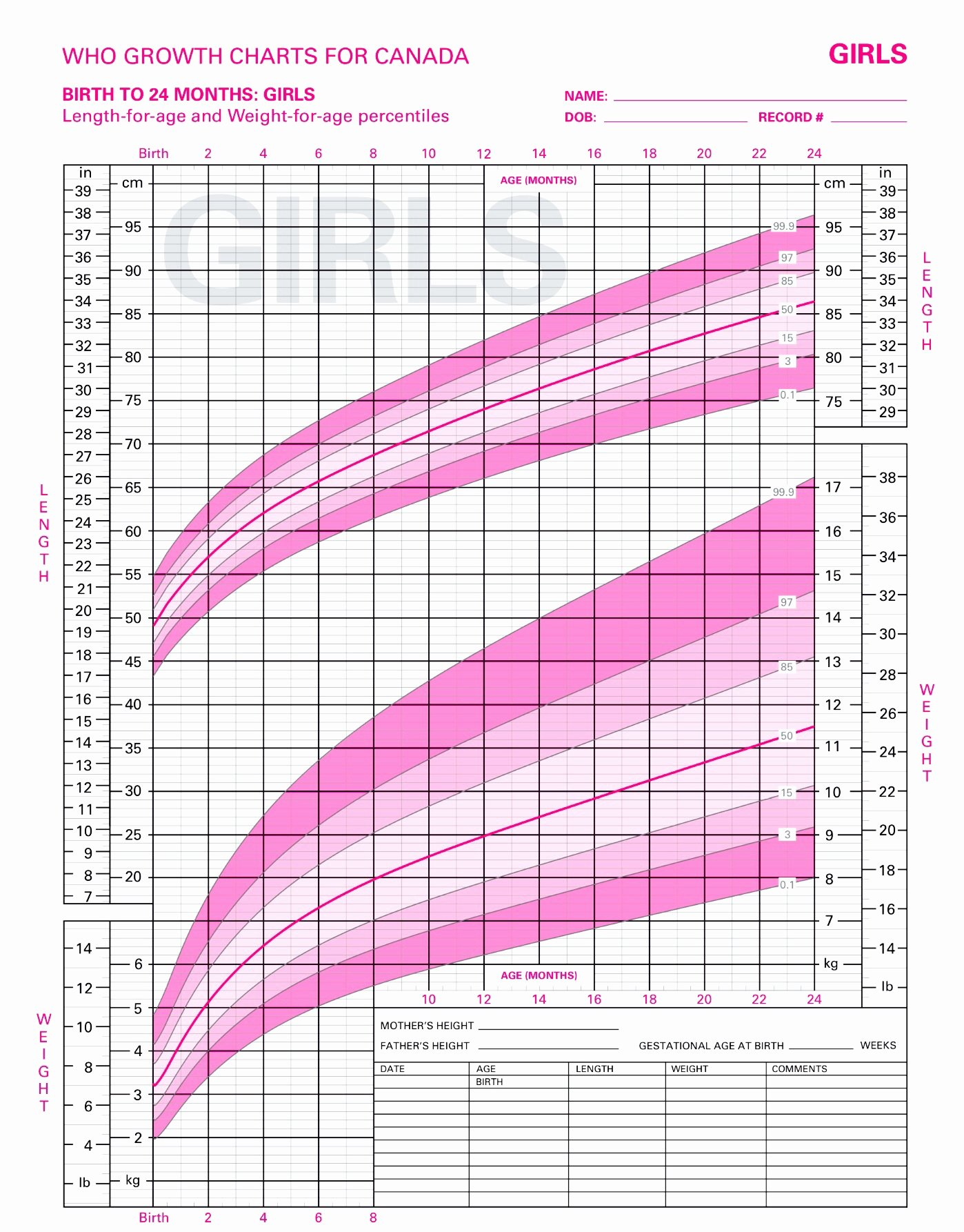 Baby Girl Growth Chart Lovely Introducing solids to Exclusively Breastfed Babies