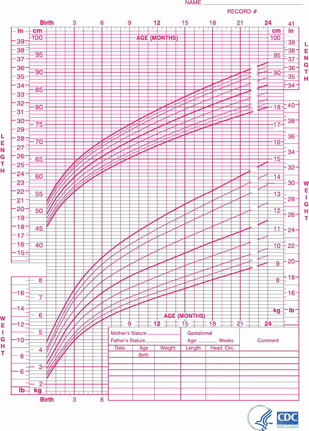 Baby Girl Growth Chart New Download Baby Girl Growth Chart for Birth to 24 Months for
