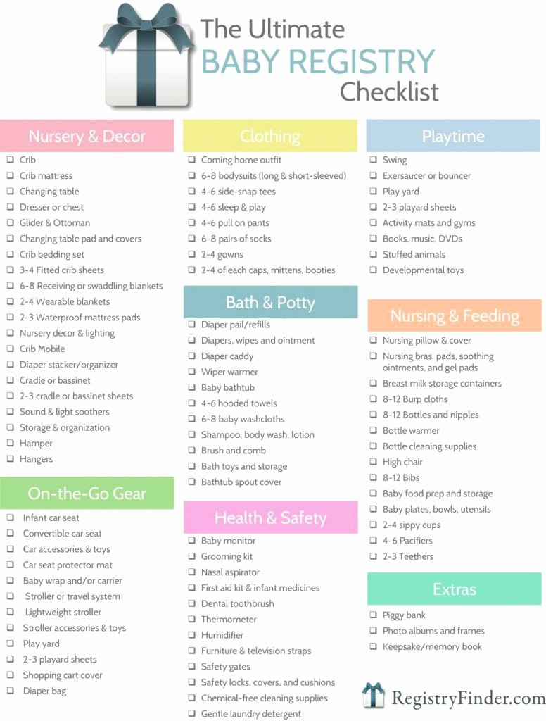 Baby Shower Planning Check List New Ultimate Baby Registry Checklist Nursery