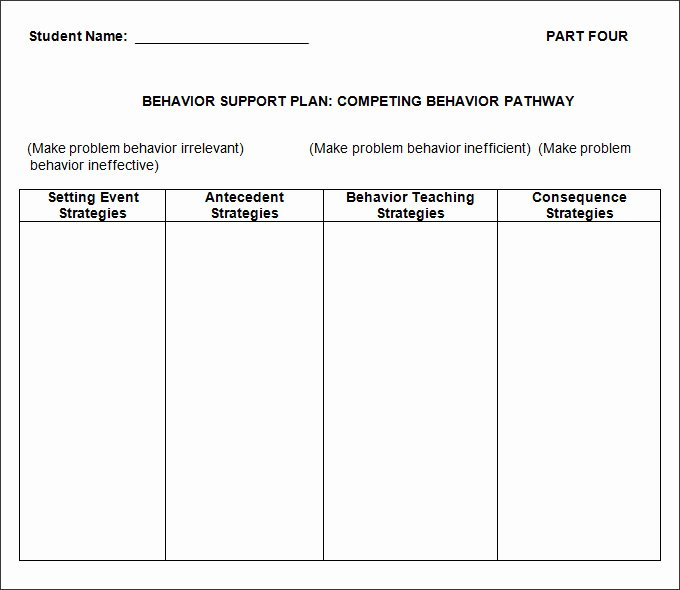 Behavior Intervention Plan Template Awesome Behavior Plan Template