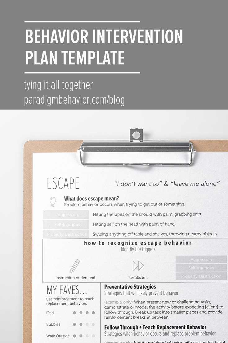 Behavior Intervention Plan Template Elegant Behavior Intervention Plans Tying It All to Her