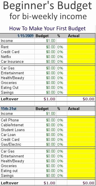Bi Weekly Budget Template Elegant Creating A Beginner S Bud Especially for Bi Weekly