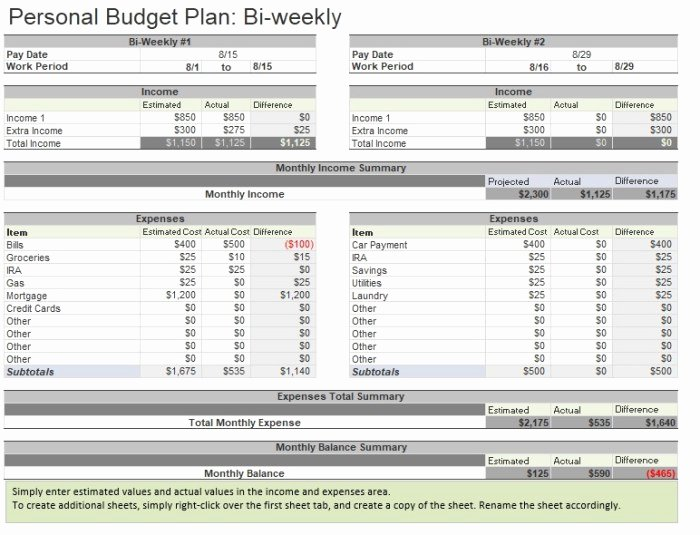 Bi Weekly Budget Template Fresh 26 Free Bi Weekly Bud Templates Ms Fice Documents