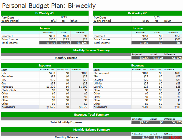 Bi Weekly Budget Template Luxury 7 Bi Weekly Bud Templates