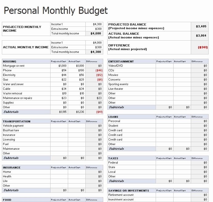 Bi Weekly Budget Template New 26 Free Bi Weekly Bud Templates Ms Fice Documents