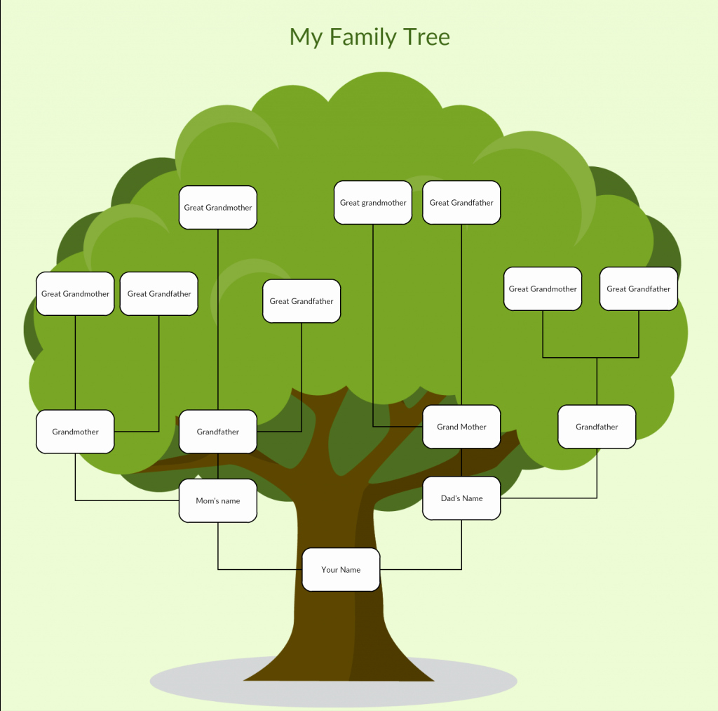 Blank Family Tree Template Awesome Family Tree Templates to Create Family Tree Charts Line