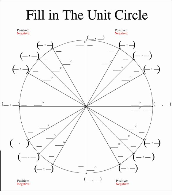 Blank Unit Circle Pdf Elegant Sample Unit Circle Chart 18 Documents In Pdf Word