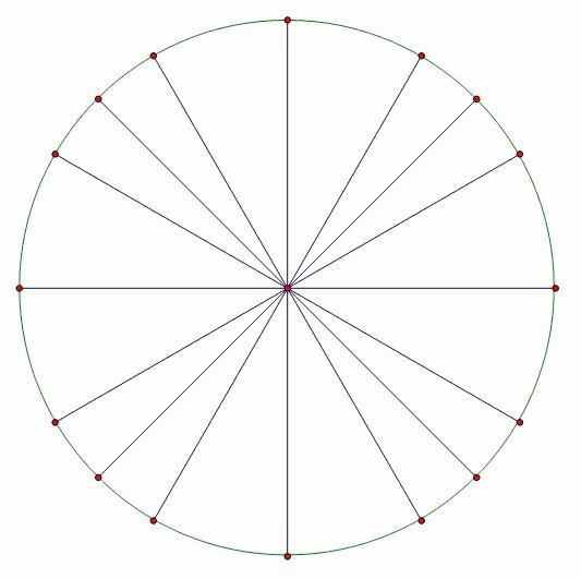 "Blank Unit Circle Pdf Elegant Search Results for ""blank Unit Circle Jpg"" – Calendar 2015"