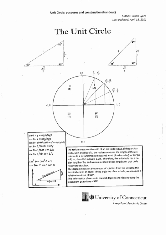 Blank Unit Circle Pdf Elegant top Unit Circle Charts Free to In Pdf format
