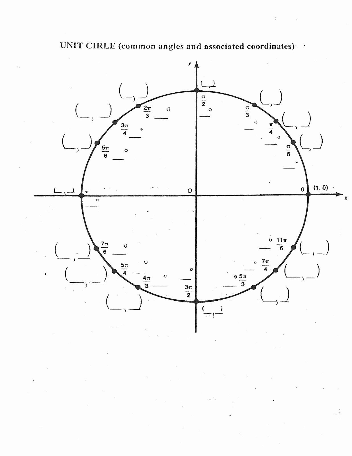 Blank Unit Circle Pdf Fresh Blank Unit Circle Worksheet the Best Worksheets Image