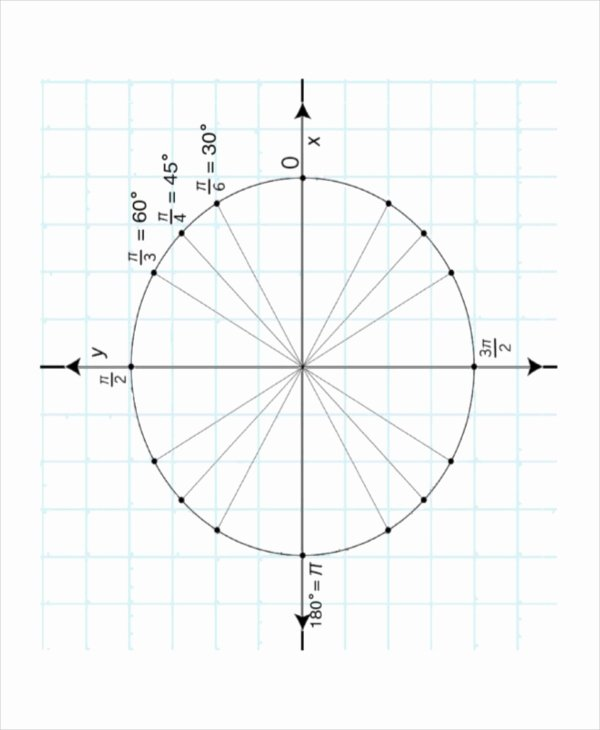 Blank Unit Circle Pdf Luxury 16 Unit Circle Chart Templates Free Sample Example