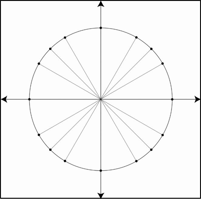 Blank Unit Circle Pdf Luxury Printable Blank Unit Circle Worksheet Template Pdf