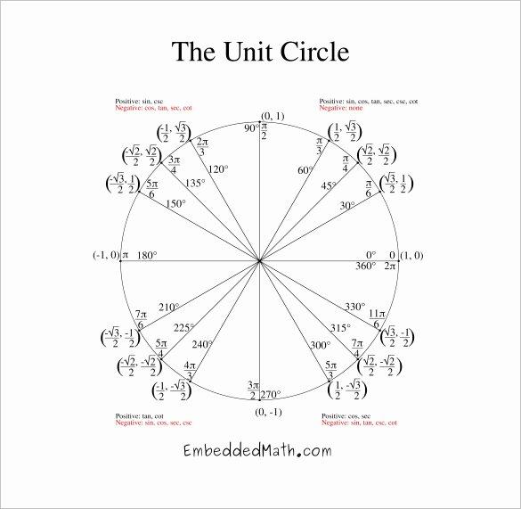 Blank Unit Circle Pdf Luxury Unit Circle Pdf