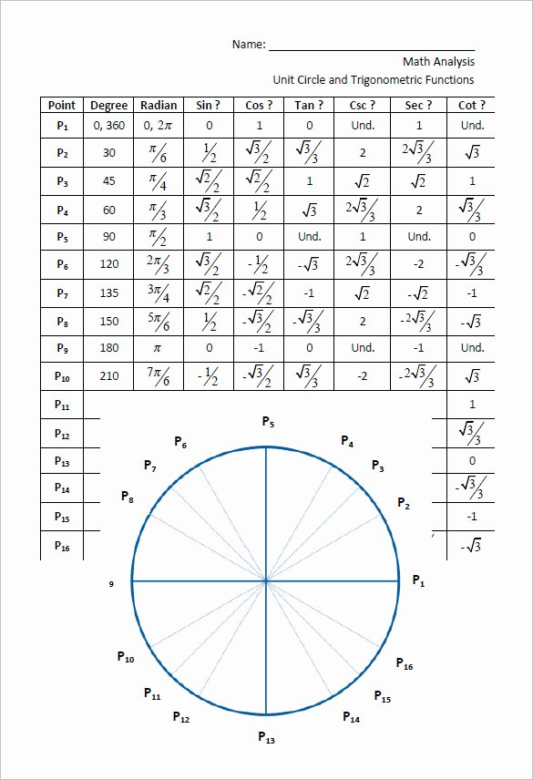 Blank Unit Circle Pdf New Trigonometry Table Pdf