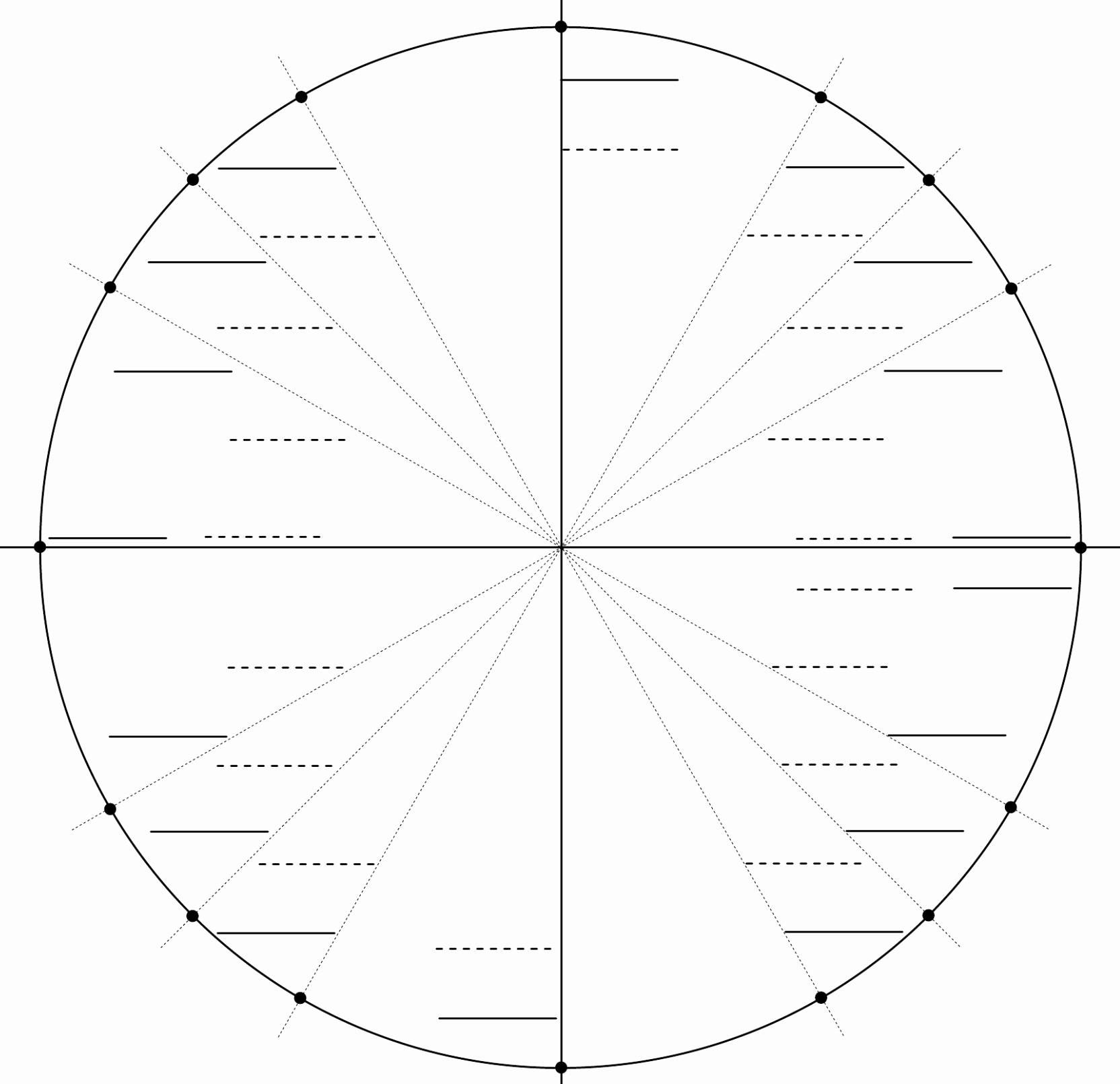 Blank Unit Circle Pdf Unique Time Conversion Chart