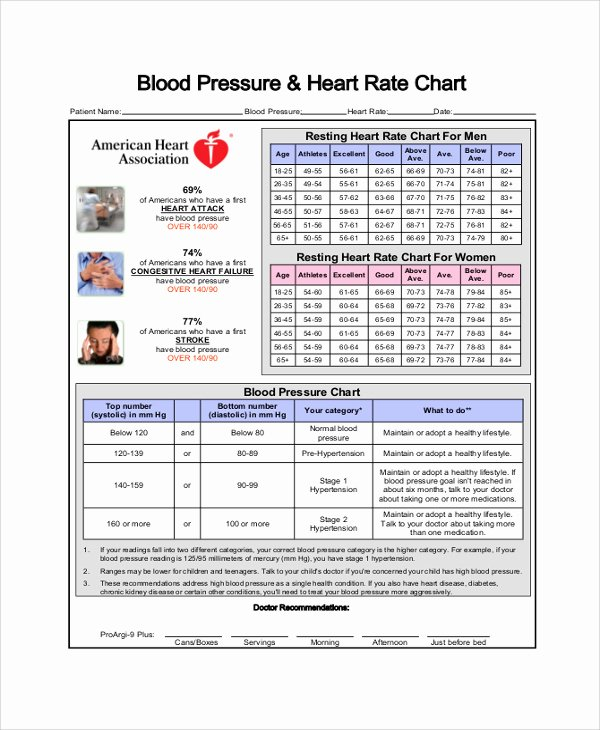 Blood Pressure Chart Pdf Luxury Blood Pressure Charts Pdf