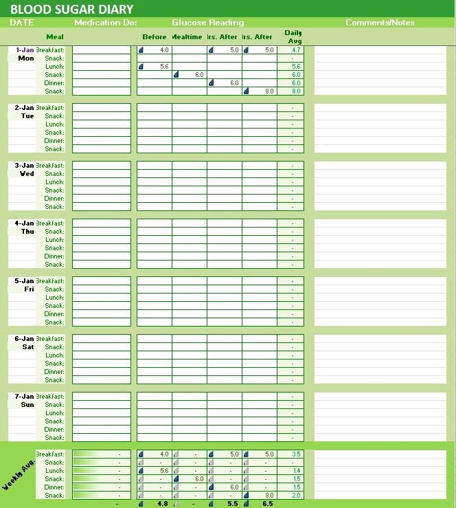 Blood Sugar Log Excel Beautiful Blood Sugar Diary Excel Template Glucose Levels Tracker
