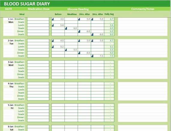Blood Sugar Log Excel Inspirational Blood Sugar Diary Excel Template Glucose Levels Tracker