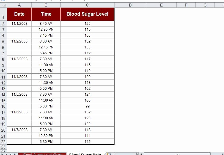 Blood Sugar Log Excel New Printable Blood Sugar Chart