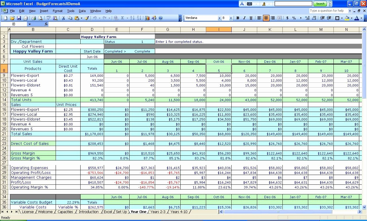 Business Budget Template Excel Elegant Spreadsheets
