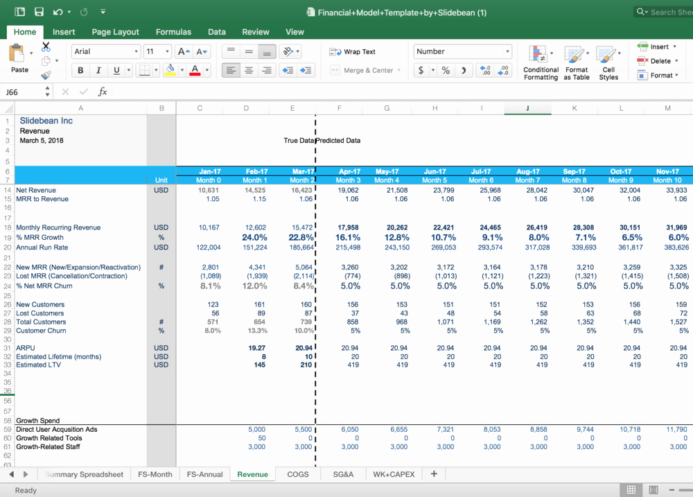Business Budget Template Excel Fresh Shopping with A Spreadsheet Mr Munoz Tech Center
