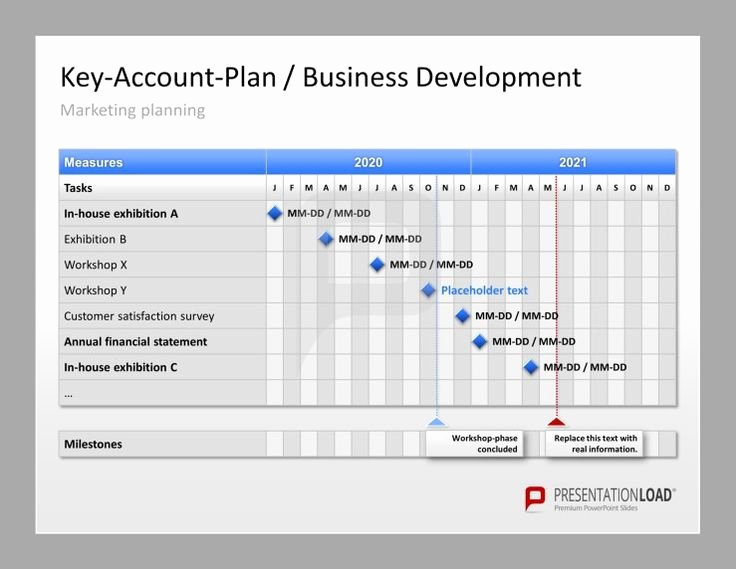 Business Development Plan Template Elegant 17 Images About Key Account Management Powerpoint