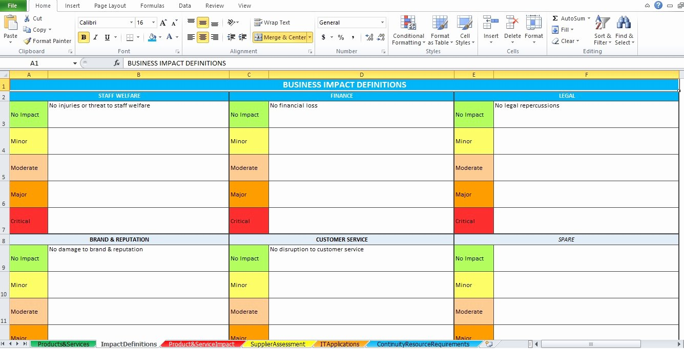 Business Impact Analysis Template Beautiful Business Impact Analysis Template Excel Excel Tmp