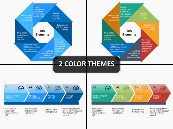 Business Impact Analysis Template Best Of Business Impact Analysis Powerpoint Template