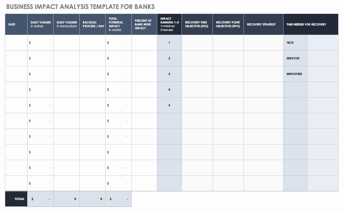 Business Impact Analysis Template Elegant Free Business Impact Analysis Templates Smartsheet