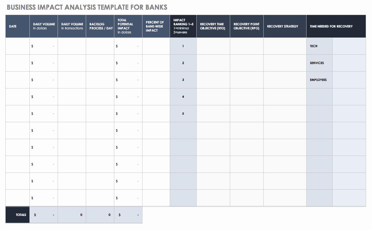 Business Impact Analysis Template Elegant Free Business Impact Analysis Templates Smartsheet