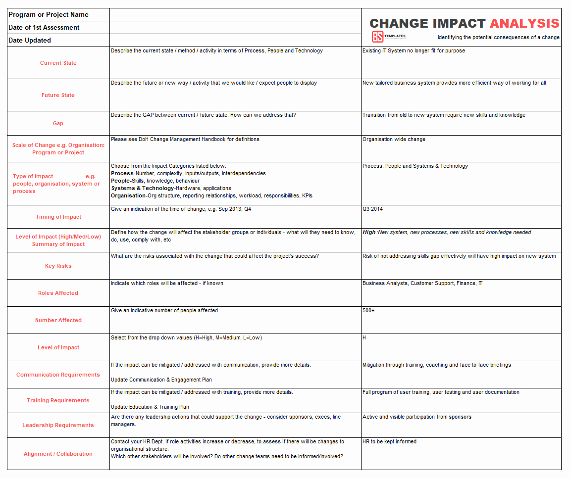 Business Impact Analysis Template Fresh Business Impact Analysis [bia] Steps Excel Templates
