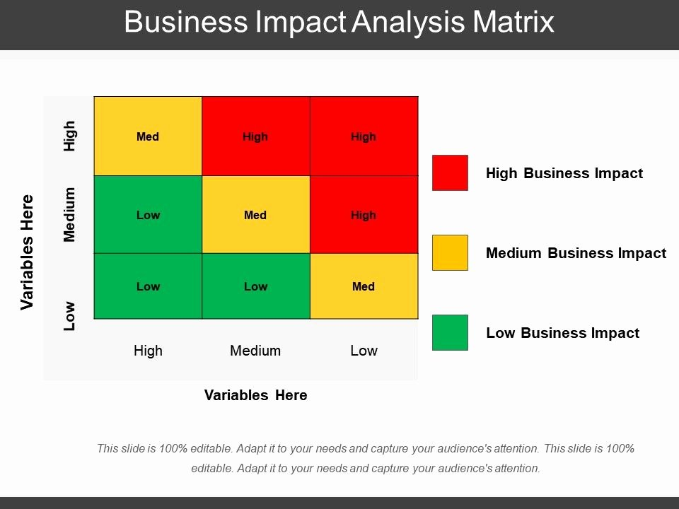 Business Impact Analysis Template Fresh Business Impact Analysis Matrix