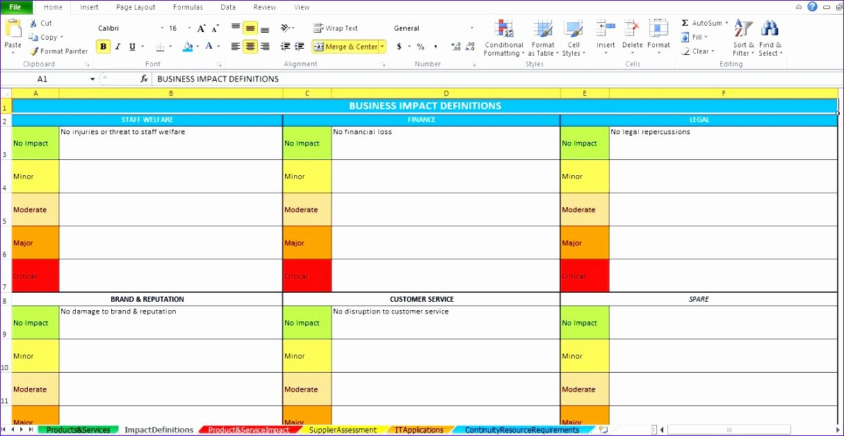 Business Impact Analysis Template Lovely 10 Change Management Excel Template Exceltemplates