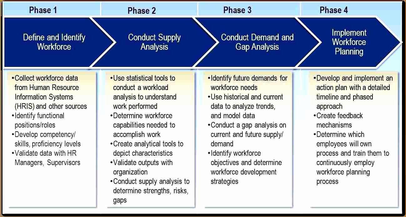 Business Impact Analysis Template Luxury Business Impact Analysis Template