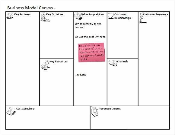 Business Model Canvas Template Word Awesome Business Model Template