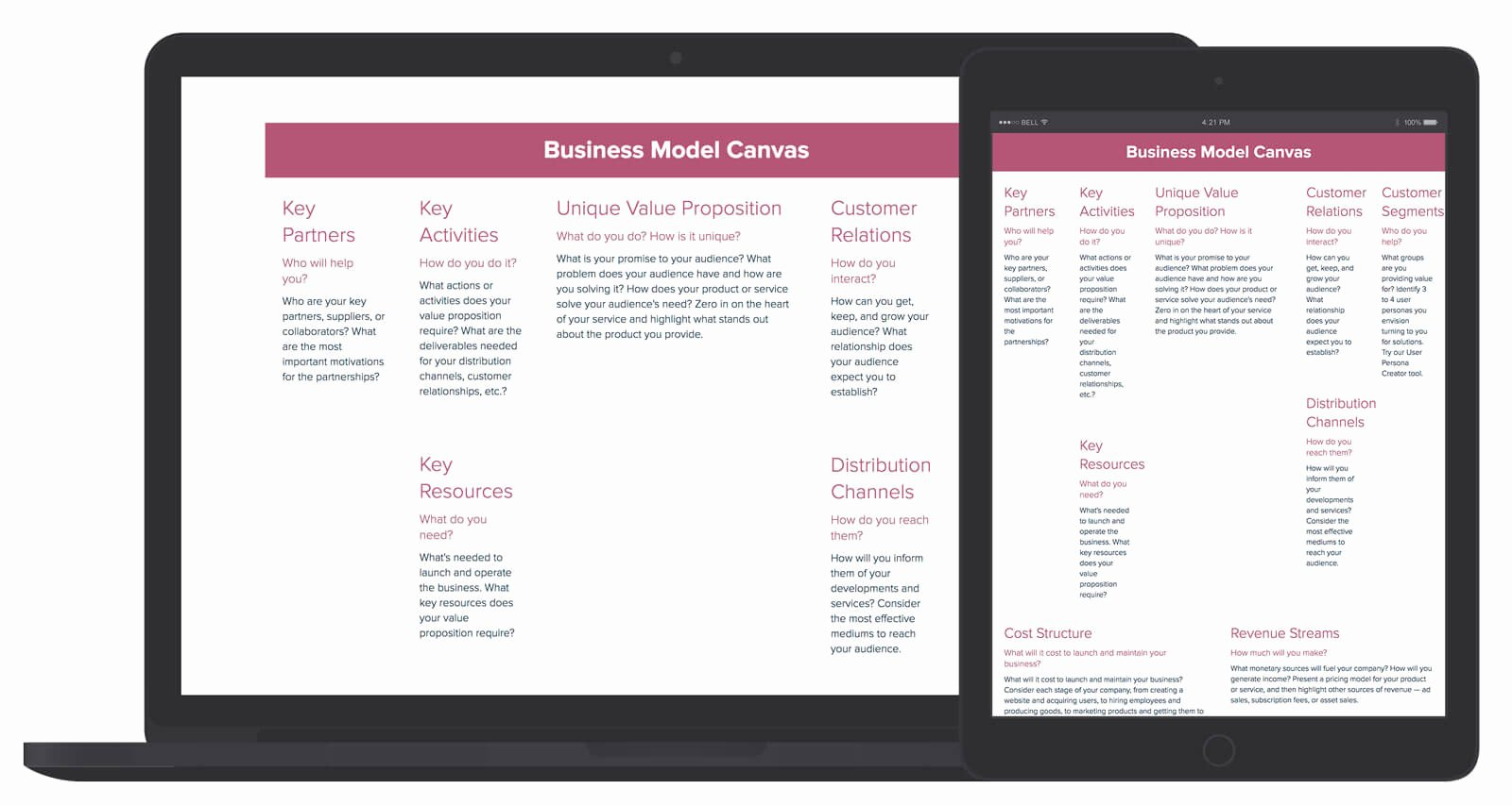 Business Model Canvas Template Word Elegant Business Model Canvas Template and Examples