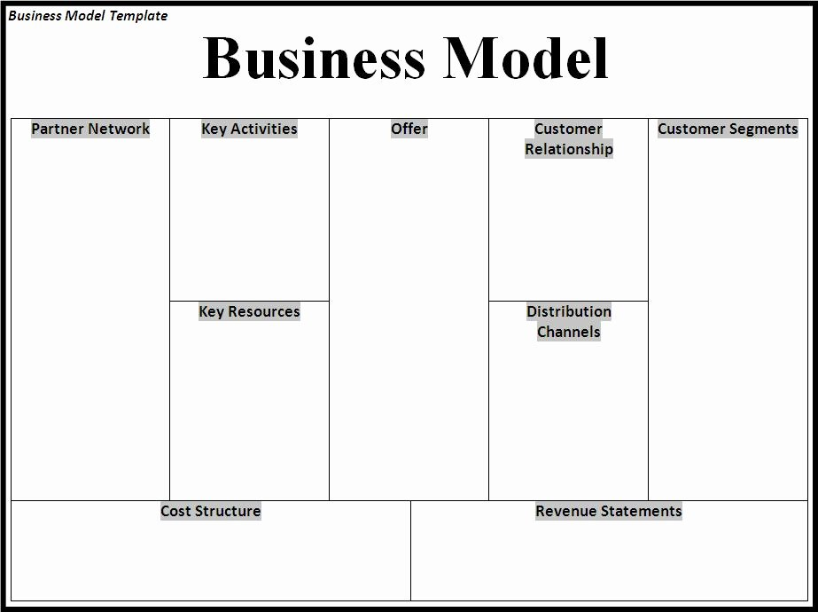 Business Model Canvas Template Word Elegant Business Model Template