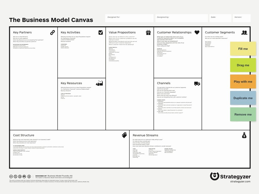 Business Model Canvas Template Word Fresh Business Model Canvas Template