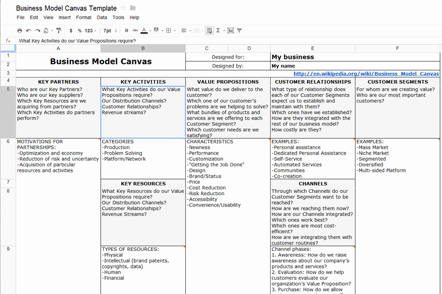 Business Model Canvas Template Word Fresh How to Create A Business Model Canvas with Ms Word or