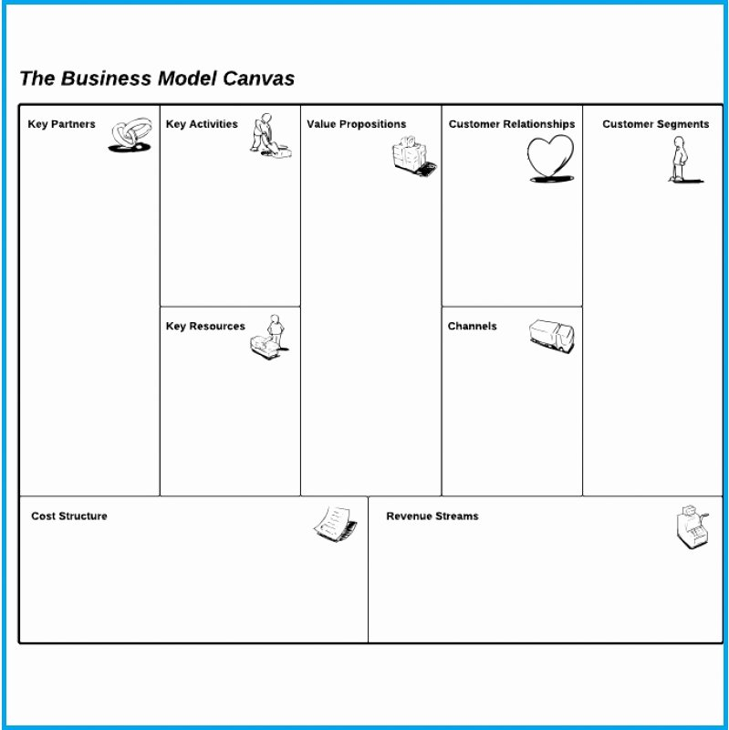 Business Model Canvas Template Word Lovely Business Model Canvas Template