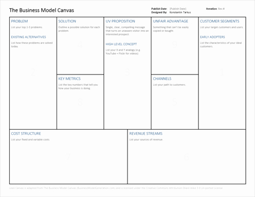 Business Model Canvas Template Word Lovely Lean Startup Business Model Canvas Tarkus S Tech Blog