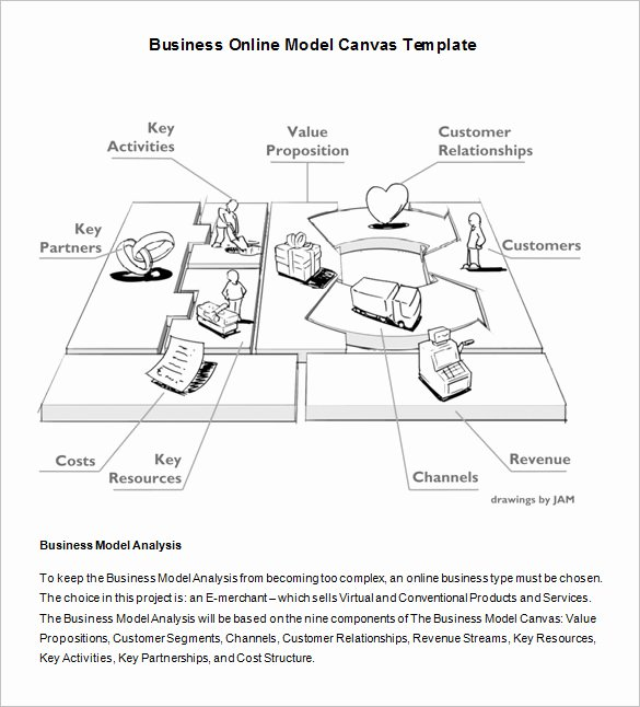 Business Model Canvas Template Word Luxury 23 Business Model Canvas Examples Free Jpg Pdf