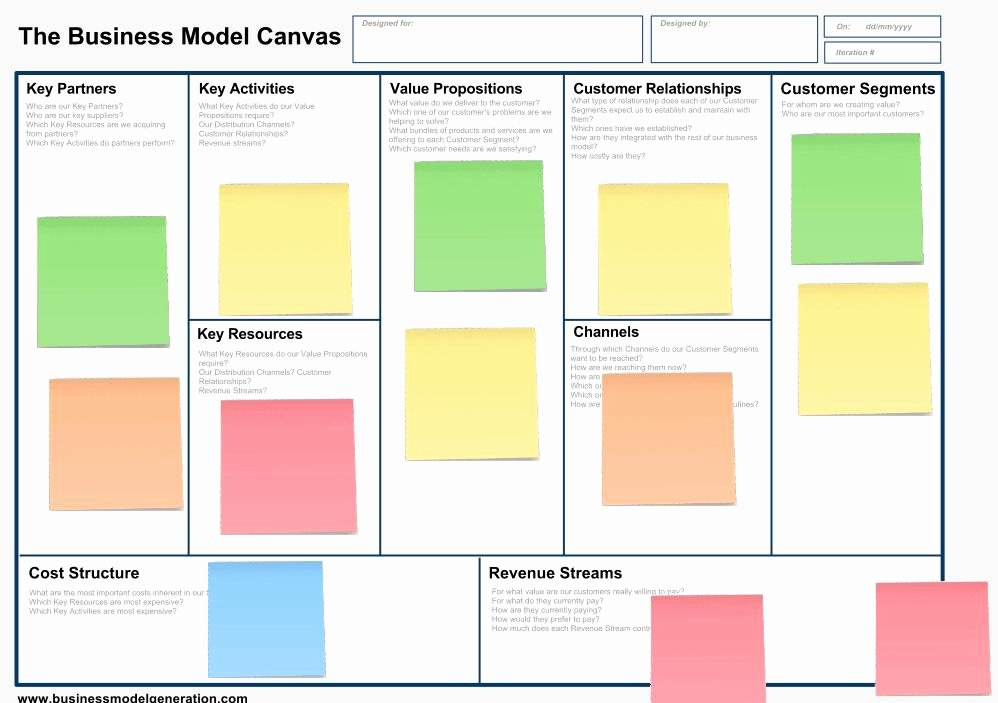 Business Model Canvas Template Word Luxury Business Model Canvas Template